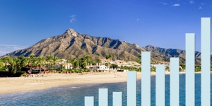 ​Greater Marbella Real Estate Market Update 2019